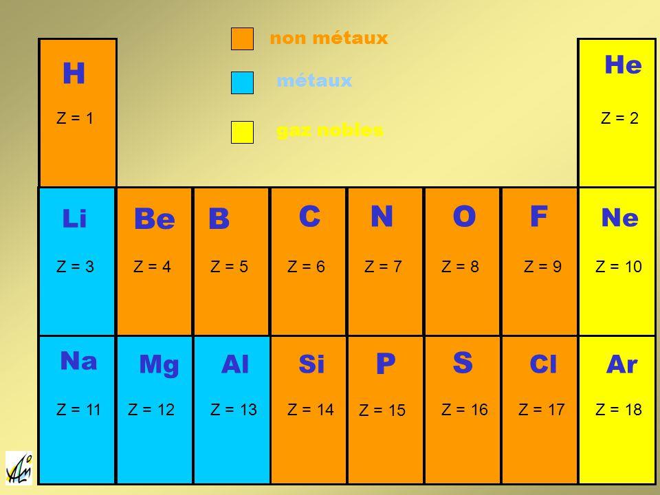 H Be C N O F P S He Li B Ne Na Mg Al Si Cl Ar non métaux métaux