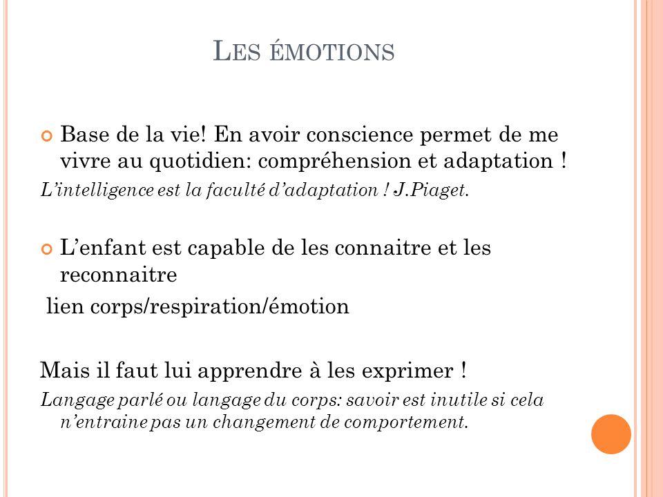 Les émotions Base de la vie! En avoir conscience permet de me vivre au quotidien: compréhension et adaptation !