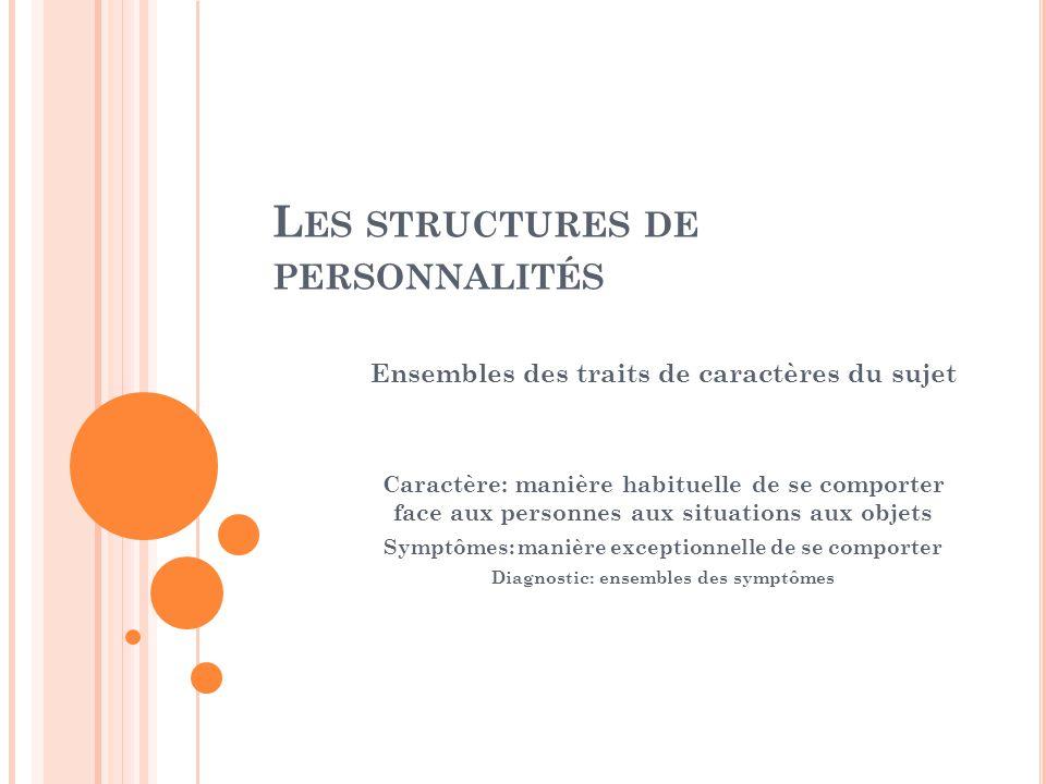 Les structures de personnalités