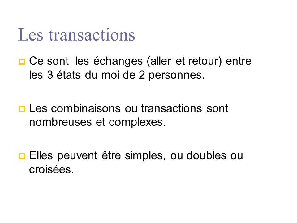 Les transactions Ce sont les échanges (aller et retour) entre les 3 états du moi de 2 personnes.