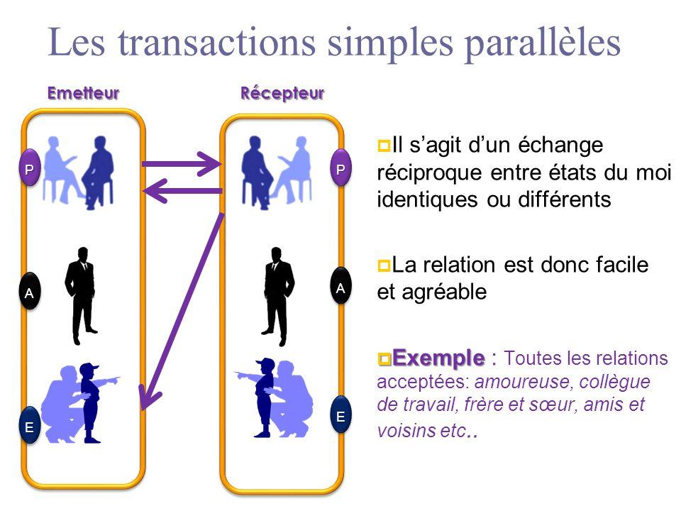Les transactions simples parallèles