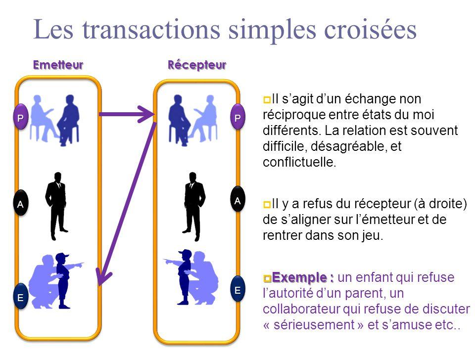 Les transactions simples croisées
