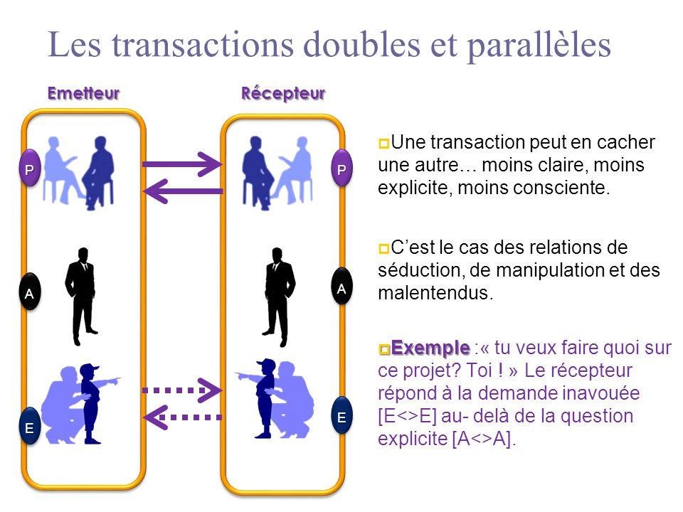 Les transactions doubles et parallèles