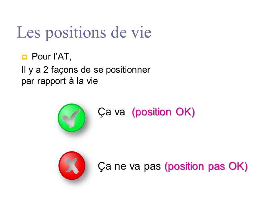 Les positions de vie Ça va (position OK)