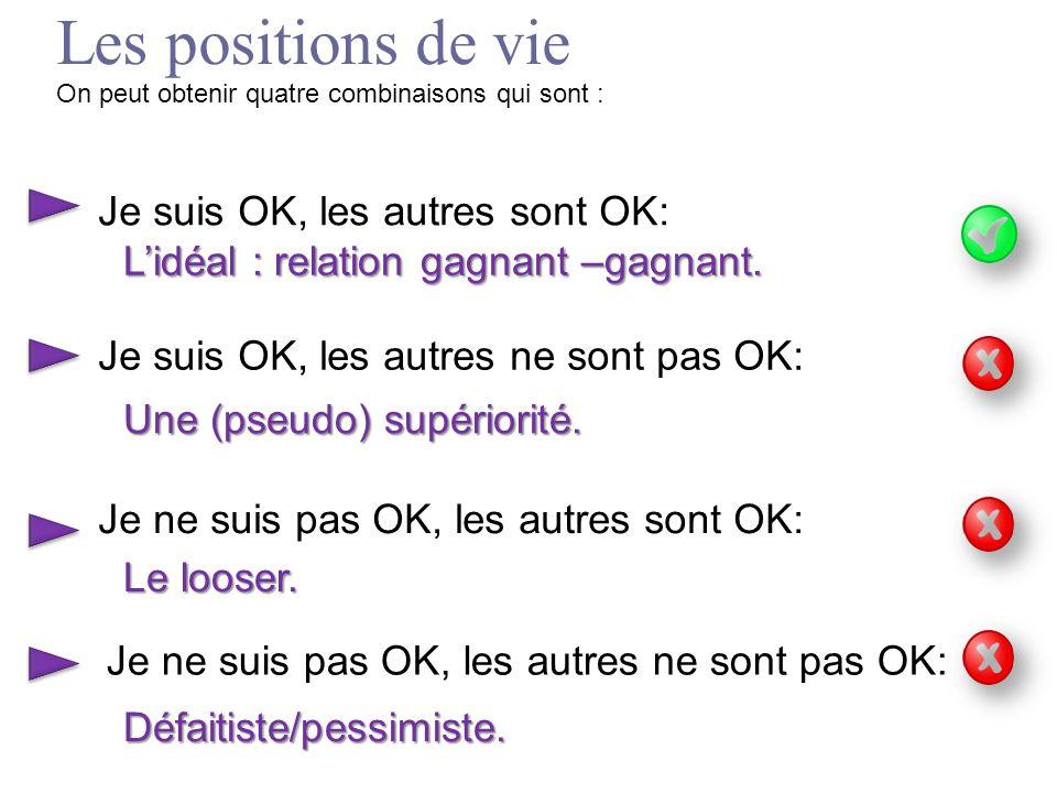Les positions de vie Je suis OK, les autres sont OK: