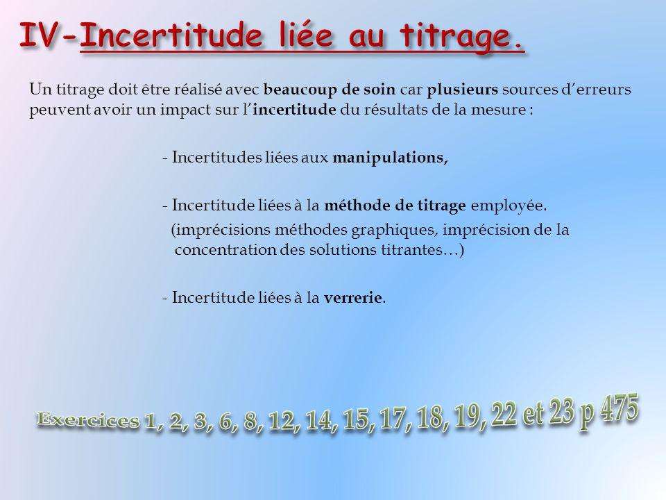 IV-Incertitude liée au titrage.