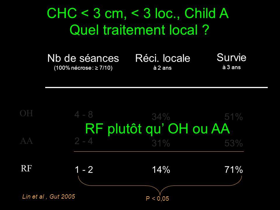 CHC < 3 cm, < 3 loc., Child A Quel traitement local