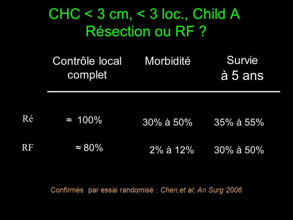 CHC < 3 cm, < 3 loc., Child A Résection ou RF