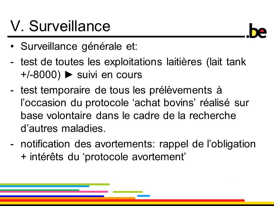 V. Surveillance Surveillance générale et: