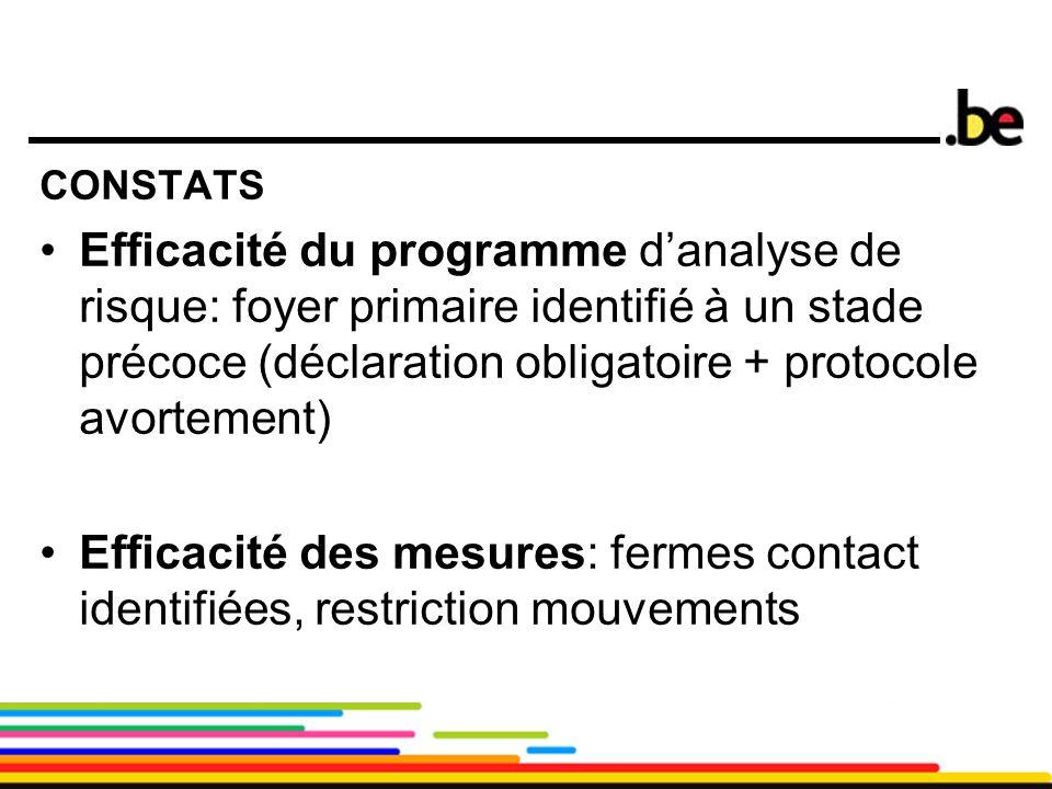 CONSTATS Efficacité du programme d'analyse de risque: foyer primaire identifié à un stade précoce (déclaration obligatoire + protocole avortement)