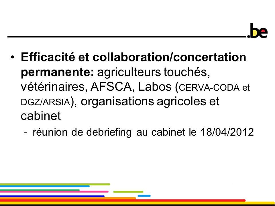 Efficacité et collaboration/concertation permanente: agriculteurs touchés, vétérinaires, AFSCA, Labos (CERVA-CODA et DGZ/ARSIA), organisations agricoles et cabinet