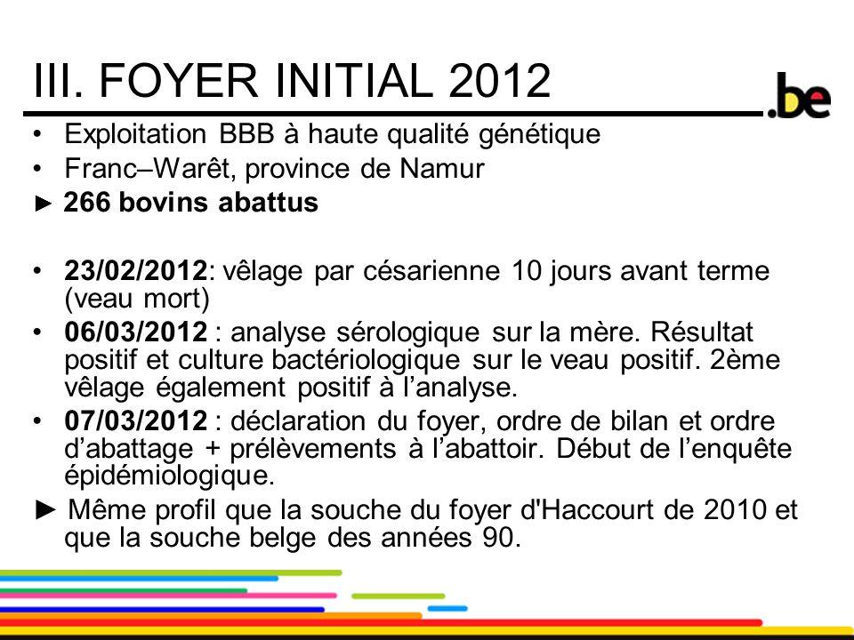 III. FOYER INITIAL 2012 Exploitation BBB à haute qualité génétique