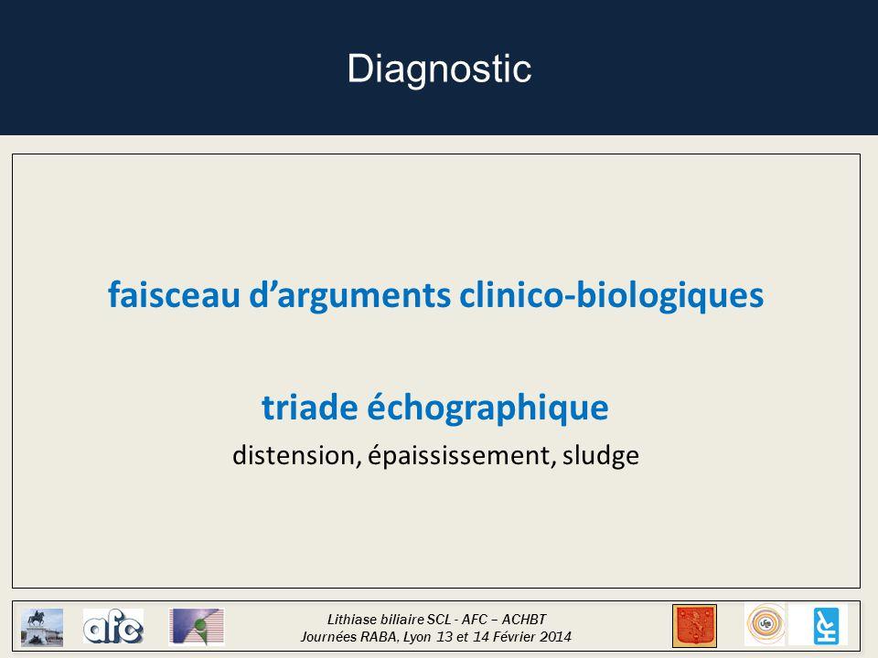 faisceau d'arguments clinico-biologiques