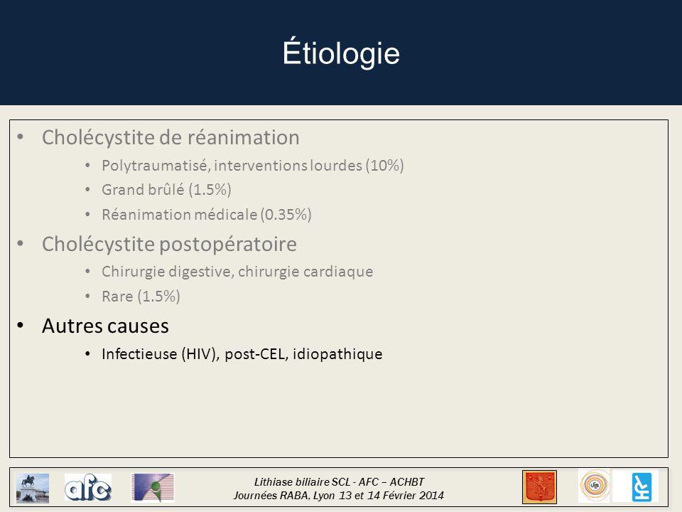 Étiologie Cholécystite de réanimation Cholécystite postopératoire