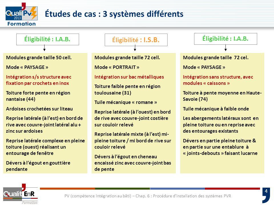 Études de cas : 3 systèmes différents