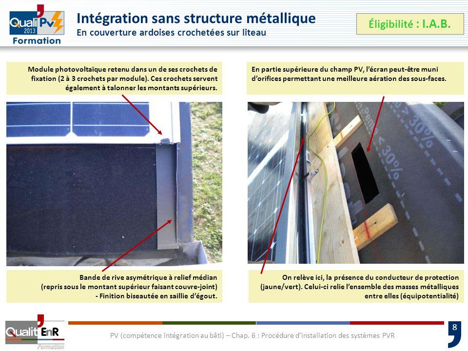 Intégration sans structure métallique En couverture ardoises crochetées sur liteau