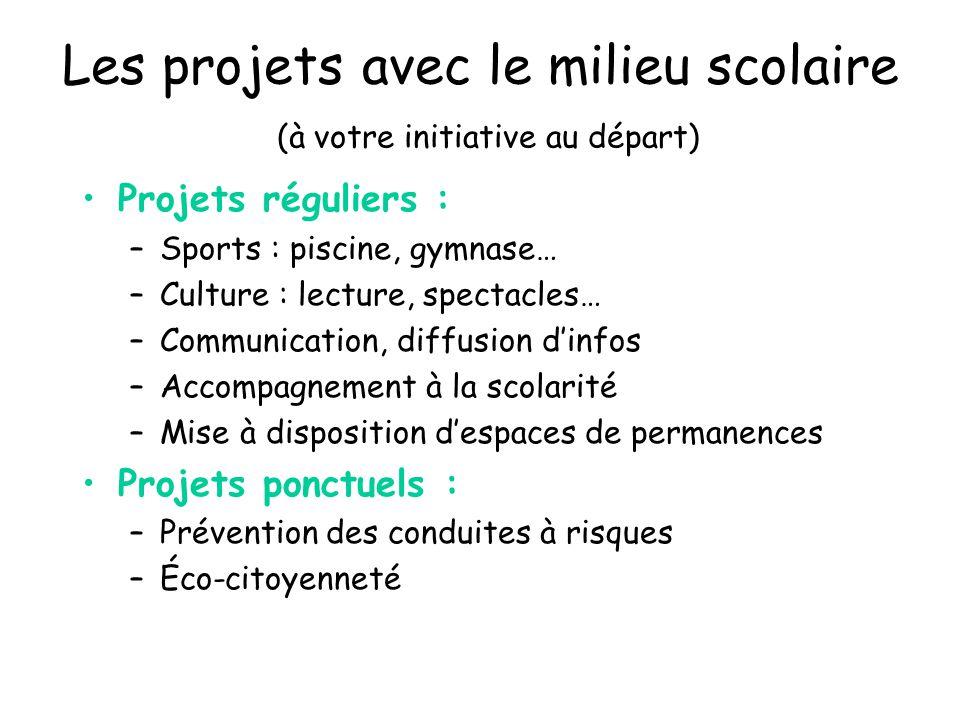 Les projets avec le milieu scolaire (à votre initiative au départ)
