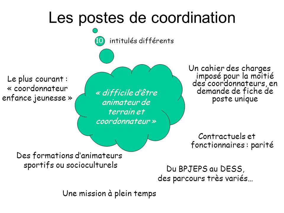 Les postes de coordination