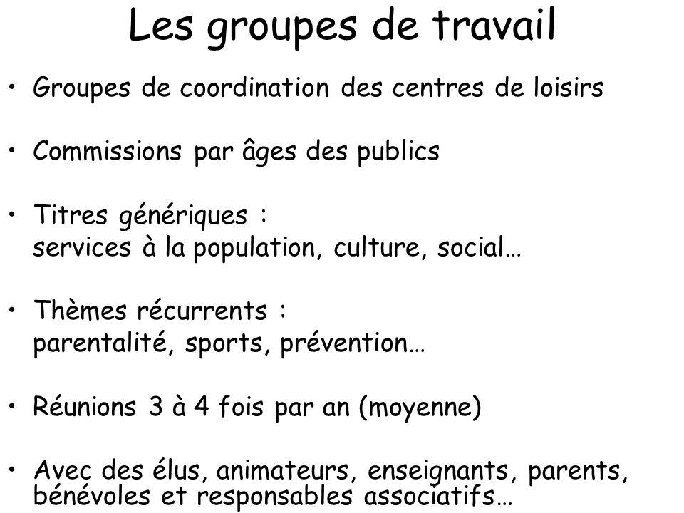 Les groupes de travail Groupes de coordination des centres de loisirs