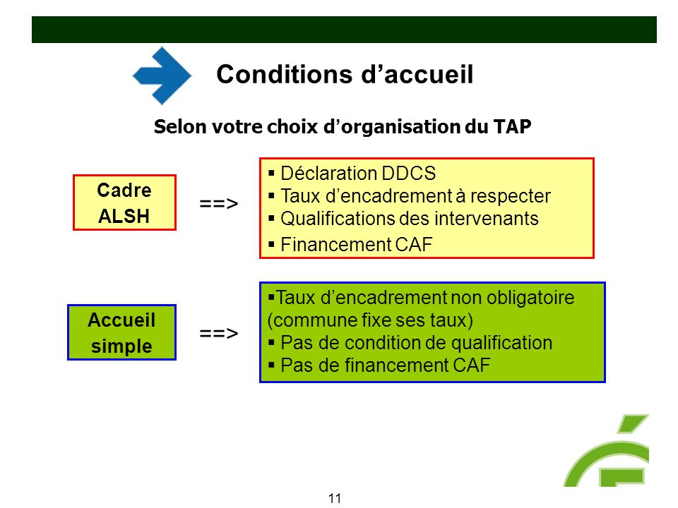 Conditions d'accueil ==> ==>