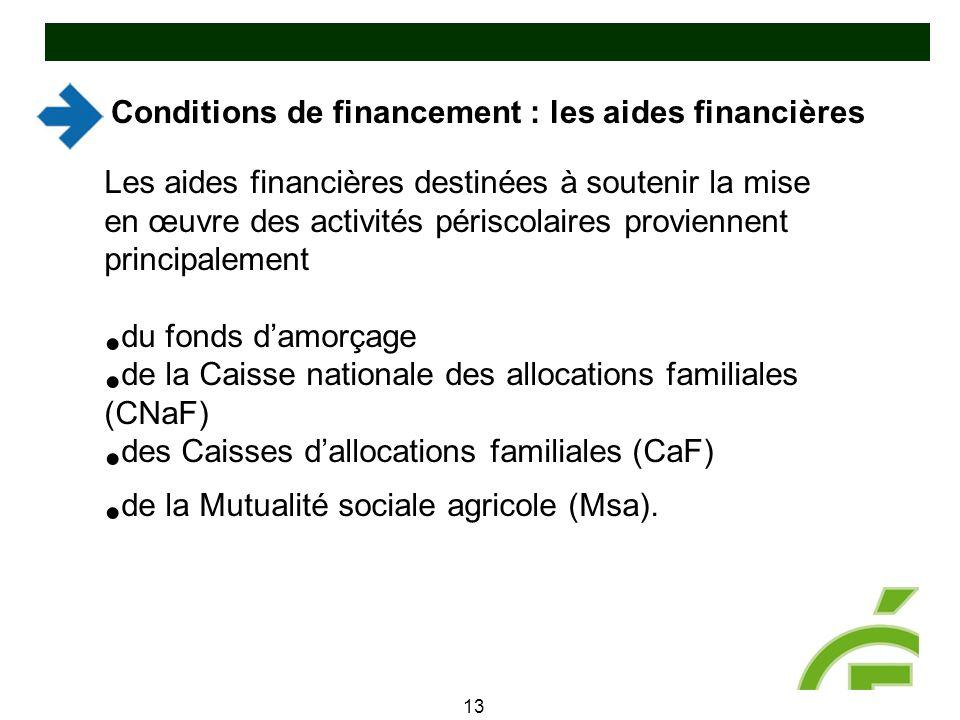 Conditions de financement : les aides financières