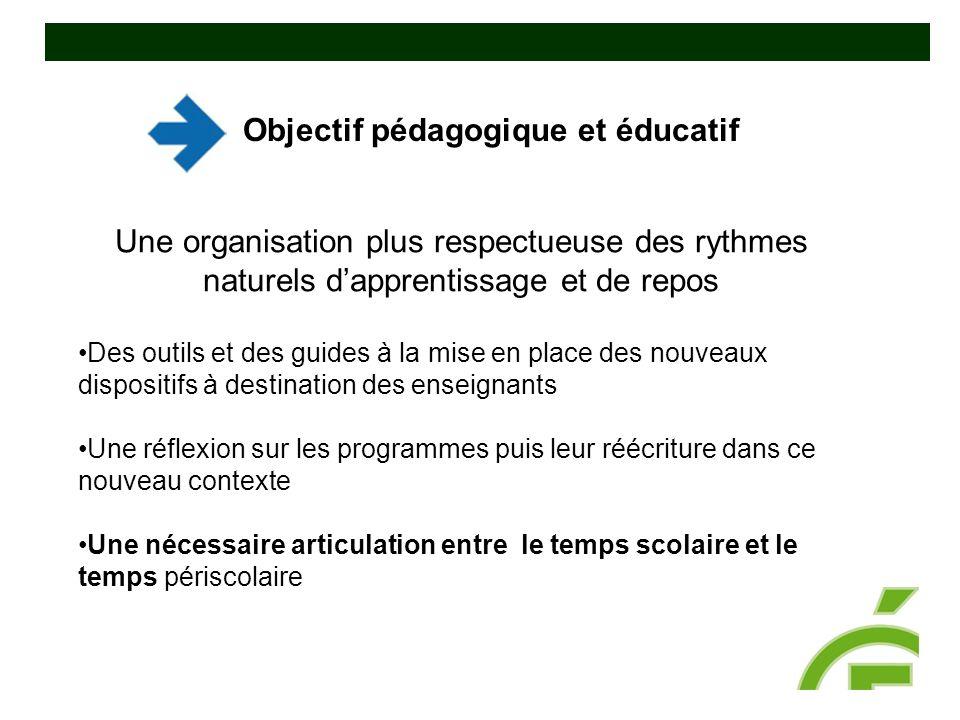 Objectif pédagogique et éducatif