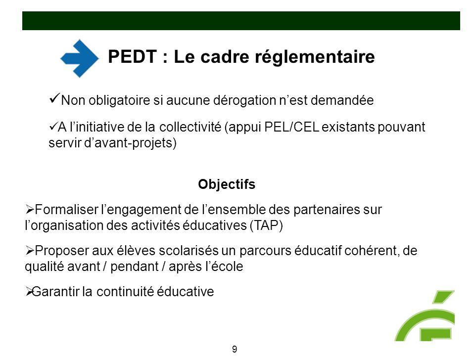 PEDT : Le cadre réglementaire