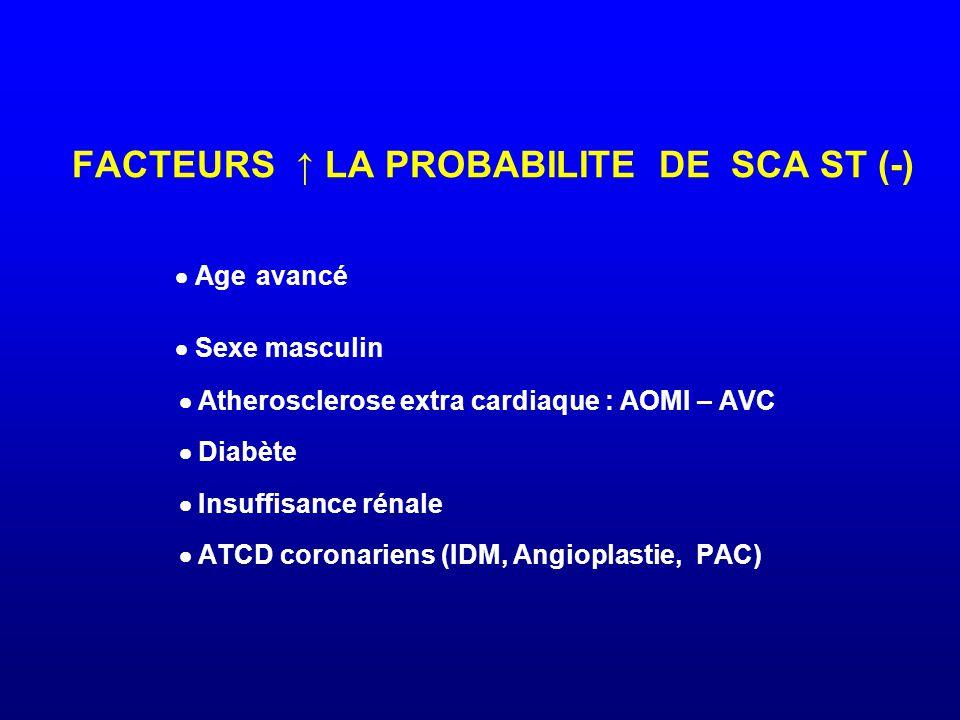FACTEURS ↑ LA PROBABILITE DE SCA ST (-)  Age avancé  Sexe masculin  Atherosclerose extra cardiaque : AOMI – AVC  Diabète  Insuffisance rénale  ATCD coronariens (IDM, Angioplastie, PAC)