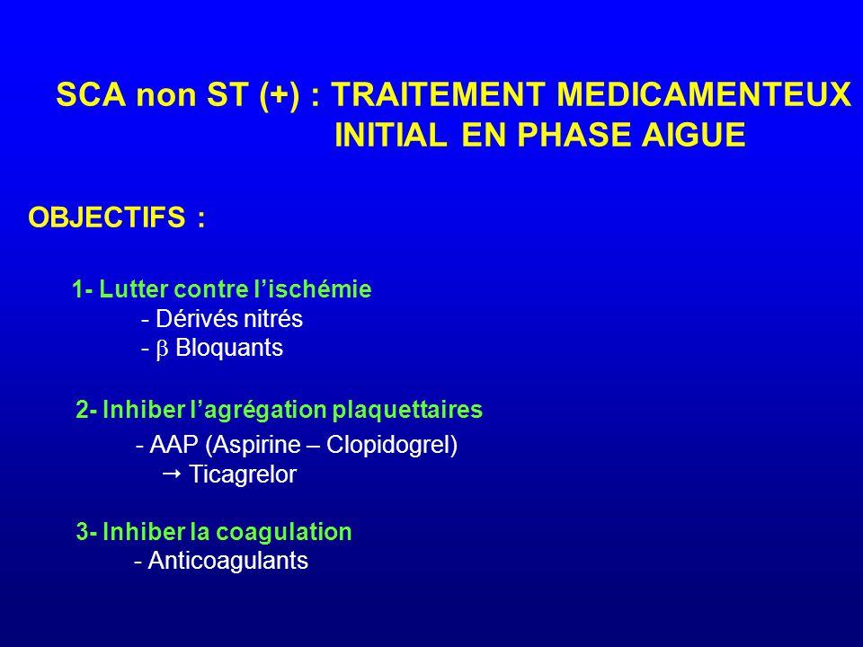 SCA non ST (+) : TRAITEMENT MEDICAMENTEUX INITIAL EN PHASE AIGUE OBJECTIFS : 1- Lutter contre l'ischémie - Dérivés nitrés -  Bloquants 2- Inhiber l'agrégation plaquettaires - AAP (Aspirine – Clopidogrel)  Ticagrelor 3- Inhiber la coagulation - Anticoagulants