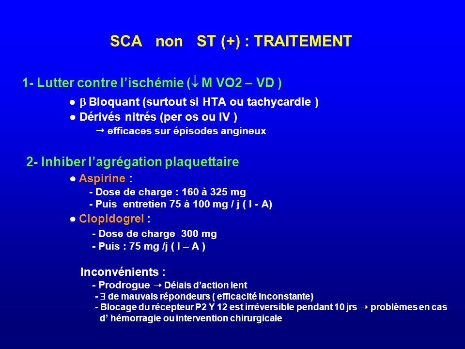 SCA non ST (+) : TRAITEMENT 1- Lutter contre l'ischémie ( M VO2 – VD ) ●  Bloquant (surtout si HTA ou tachycardie ) ● Dérivés nitrés (per os ou IV )  efficaces sur épisodes angineux 2- Inhiber l'agrégation plaquettaire ● Aspirine : - Dose de charge : 160 à 325 mg - Puis entretien 75 à 100 mg / j ( I - A) ● Clopidogrel : - Dose de charge 300 mg - Puis : 75 mg /j ( I – A ) Inconvénients : - Prodrogue  Délais d'action lent -  de mauvais répondeurs ( efficacité inconstante) - Blocage du récepteur P2 Y 12 est irréversible pendant 10 jrs  problèmes en cas d' hémorragie ou intervention chirurgicale