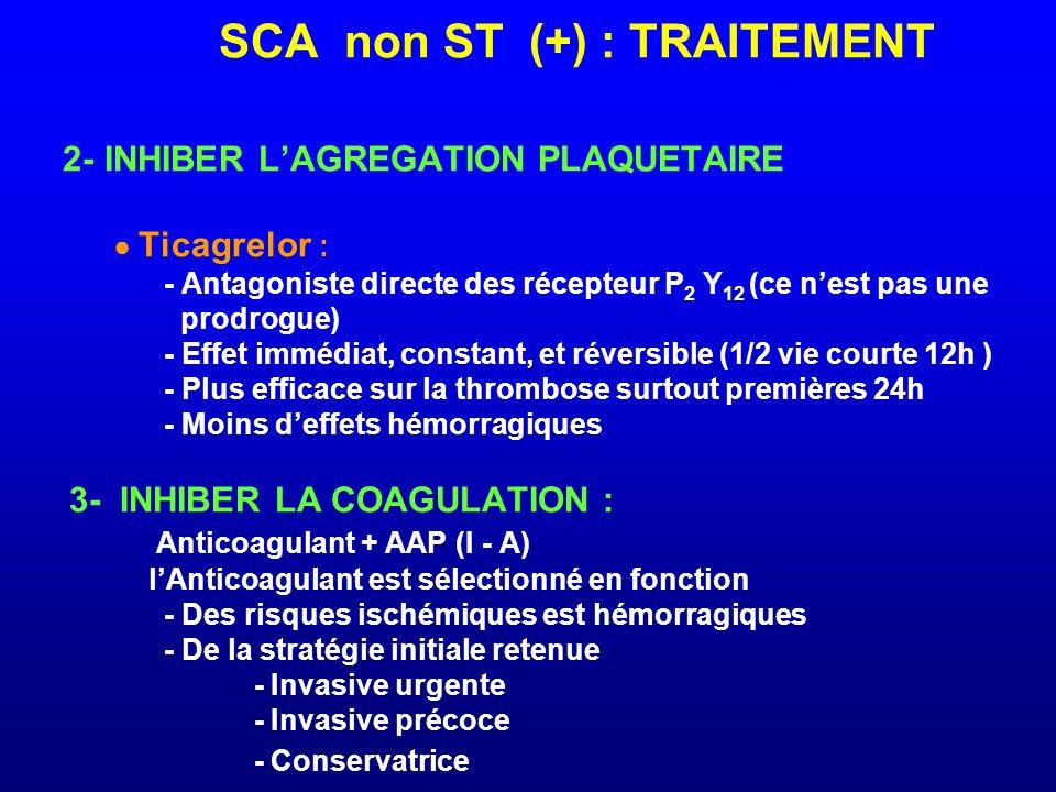 SCA non ST (+) : TRAITEMENT 2- INHIBER L'AGREGATION PLAQUETAIRE ● Ticagrelor : - Antagoniste directe des récepteur P2 Y12 (ce n'est pas une prodrogue) - Effet immédiat, constant, et réversible (1/2 vie courte 12h ) - Plus efficace sur la thrombose surtout premières 24h - Moins d'effets hémorragiques 3- INHIBER LA COAGULATION : Anticoagulant + AAP (I - A) l'Anticoagulant est sélectionné en fonction - Des risques ischémiques est hémorragiques - De la stratégie initiale retenue - Invasive urgente - Invasive précoce - Conservatrice