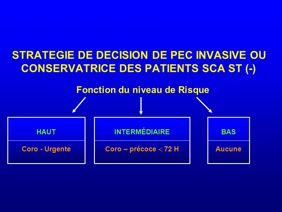 STRATEGIE DE DECISION DE PEC INVASIVE OU CONSERVATRICE DES PATIENTS SCA ST (-) Fonction du niveau de Risque