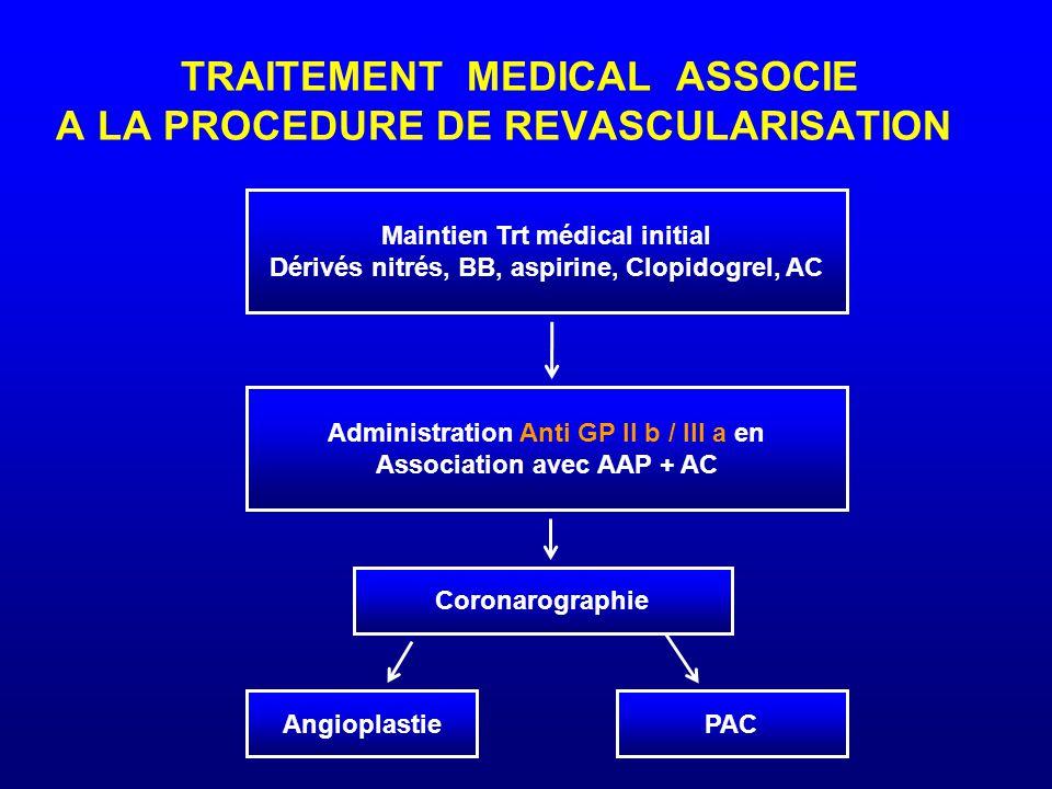 TRAITEMENT MEDICAL ASSOCIE A LA PROCEDURE DE REVASCULARISATION