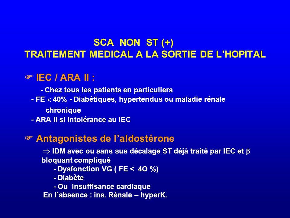 SCA NON ST (+) TRAITEMENT MEDICAL A LA SORTIE DE L'HOPITAL  IEC / ARA II : - Chez tous les patients en particuliers - FE  40% - Diabétiques, hypertendus ou maladie rénale chronique - ARA II si intolérance au IEC  Antagonistes de l'aldostérone  IDM avec ou sans sus décalage ST déjà traité par IEC et  bloquant compliqué - Dysfonction VG ( FE < 4O %) - Diabète - Ou insuffisance cardiaque En l'absence : ins.