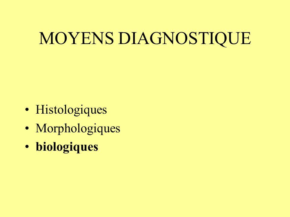 MOYENS DIAGNOSTIQUE Histologiques Morphologiques biologiques