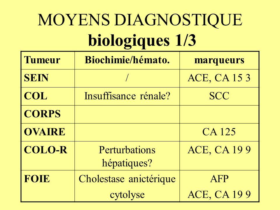 MOYENS DIAGNOSTIQUE biologiques 1/3