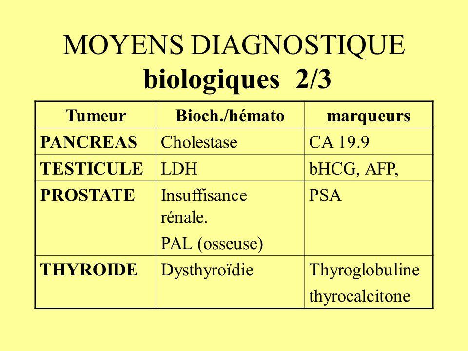 MOYENS DIAGNOSTIQUE biologiques 2/3
