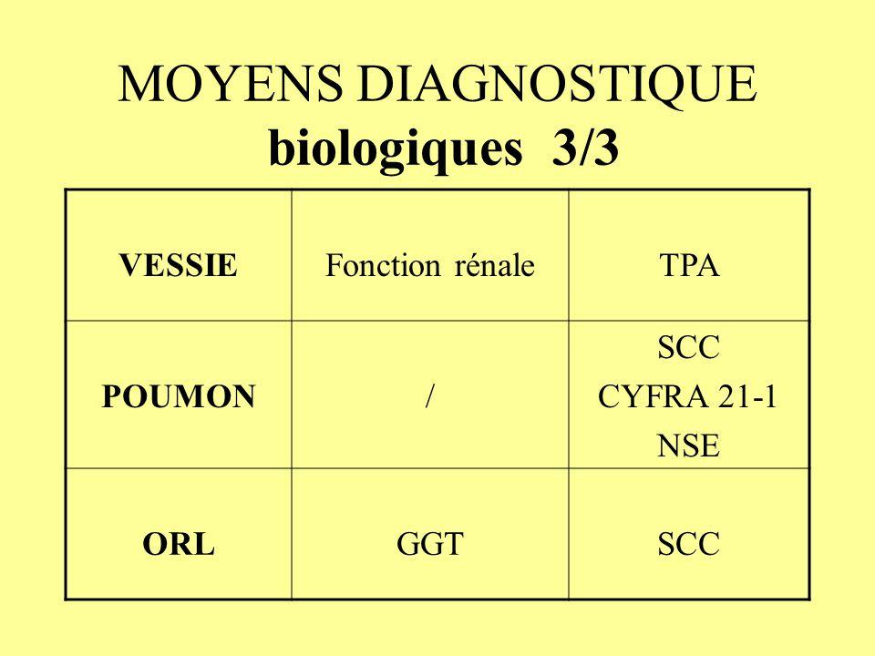 MOYENS DIAGNOSTIQUE biologiques 3/3