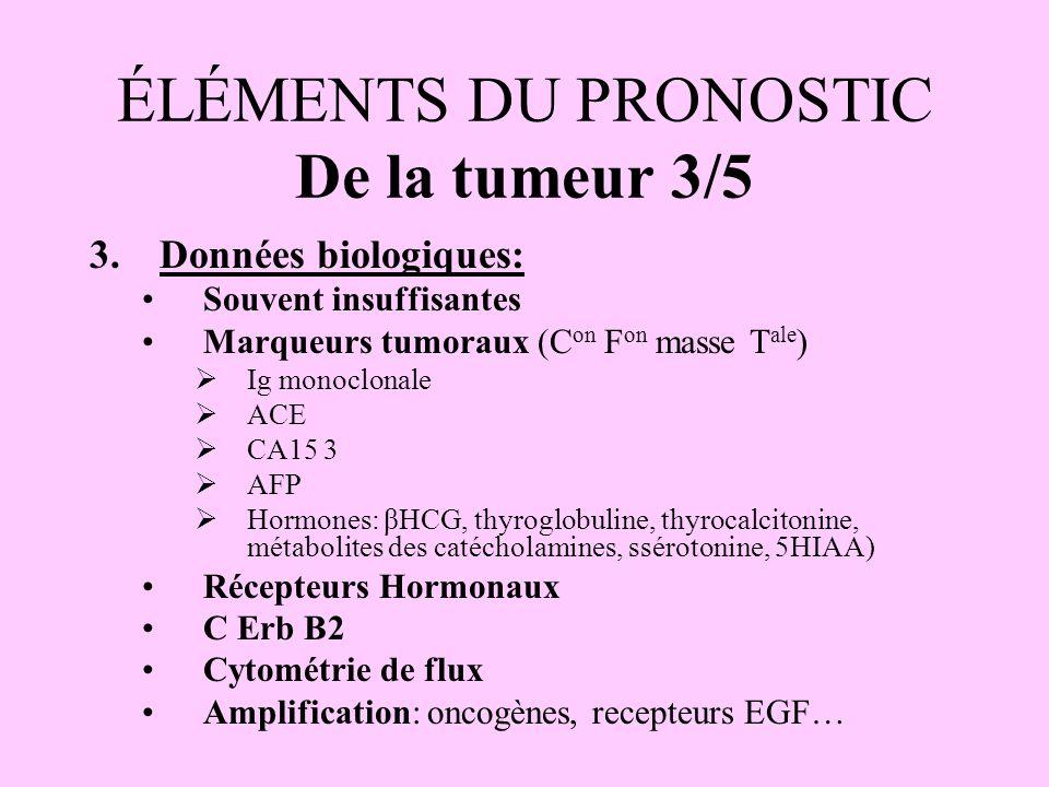 ÉLÉMENTS DU PRONOSTIC De la tumeur 3/5