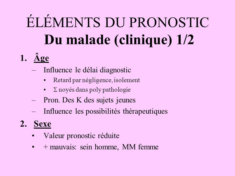 ÉLÉMENTS DU PRONOSTIC Du malade (clinique) 1/2