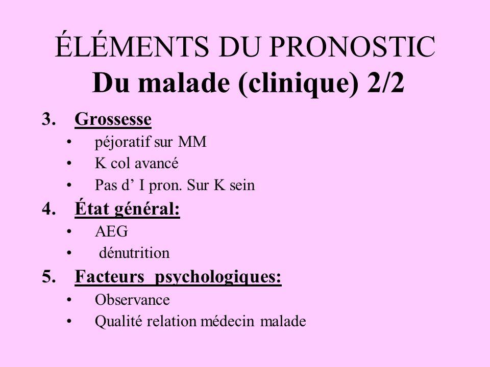 ÉLÉMENTS DU PRONOSTIC Du malade (clinique) 2/2