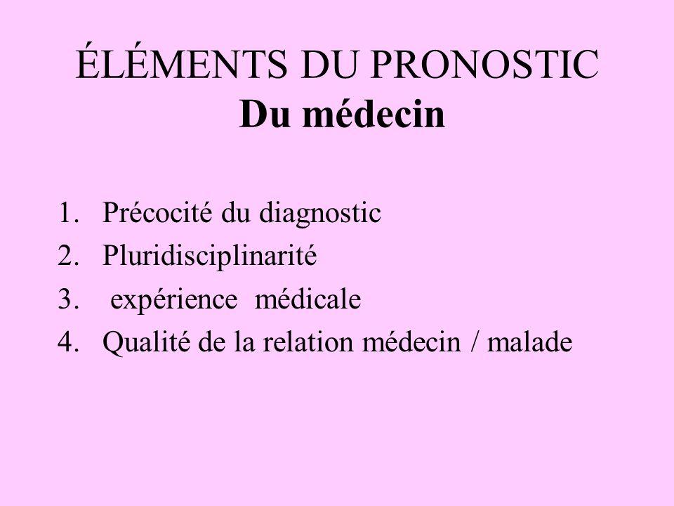 ÉLÉMENTS DU PRONOSTIC Du médecin