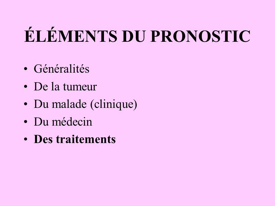 ÉLÉMENTS DU PRONOSTIC Généralités De la tumeur Du malade (clinique)