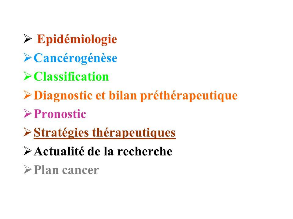 Epidémiologie Cancérogénèse. Classification. Diagnostic et bilan préthérapeutique. Pronostic. Stratégies thérapeutiques.