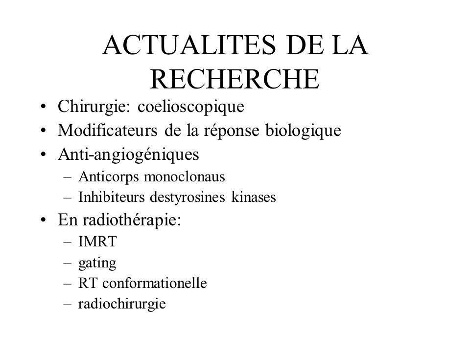 ACTUALITES DE LA RECHERCHE