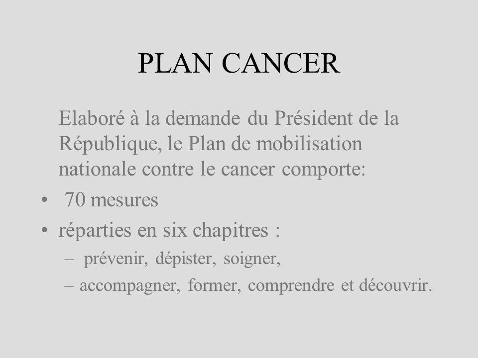 PLAN CANCER Elaboré à la demande du Président de la République, le Plan de mobilisation nationale contre le cancer comporte:
