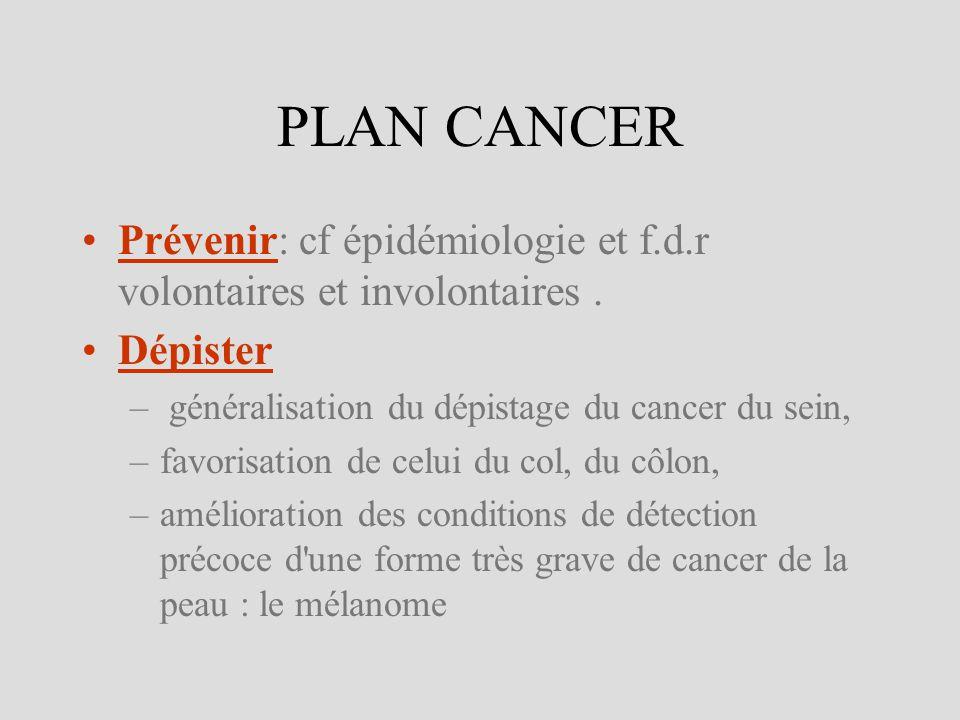 PLAN CANCER Prévenir: cf épidémiologie et f.d.r volontaires et involontaires . Dépister. généralisation du dépistage du cancer du sein,
