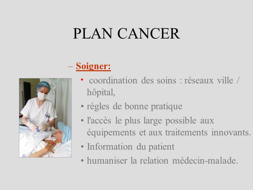 PLAN CANCER Soigner: règles de bonne pratique