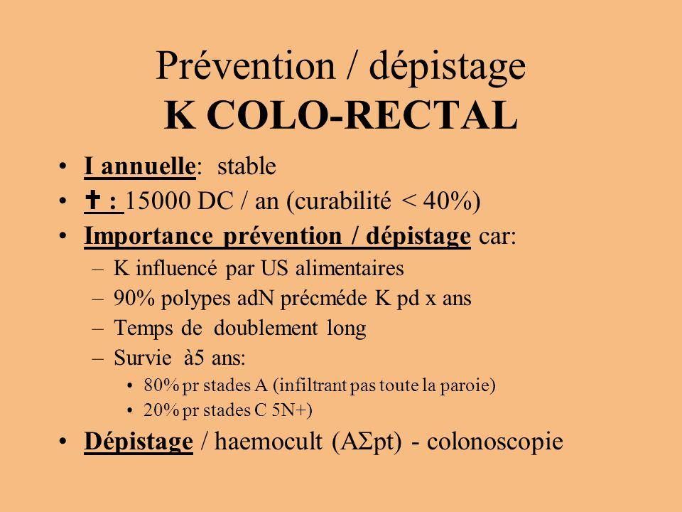 Prévention / dépistage K COLO-RECTAL