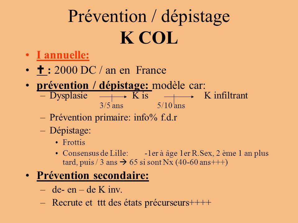 Prévention / dépistage K COL
